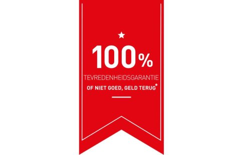 Royal Canin Care tevredenheid